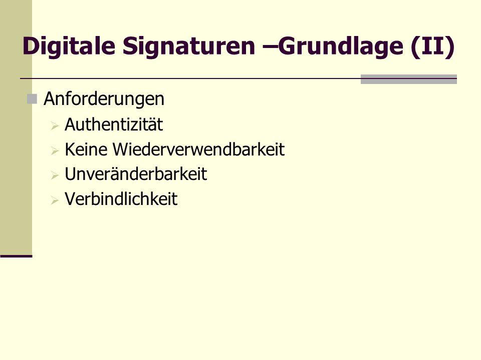 Digitale Signaturen –Grundlage (II) Anforderungen Authentizität Keine Wiederverwendbarkeit Unveränderbarkeit Verbindlichkeit