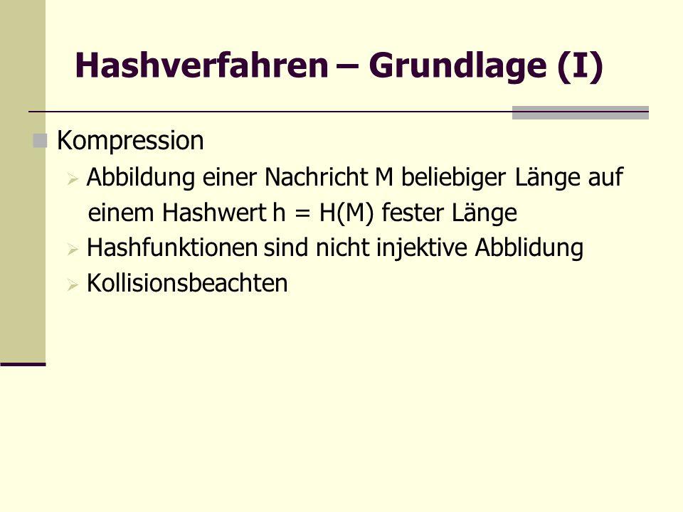 Hashverfahren – Grundlage (I) Kompression Abbildung einer Nachricht M beliebiger Länge auf einem Hashwert h = H(M) fester Länge Hashfunktionen sind ni