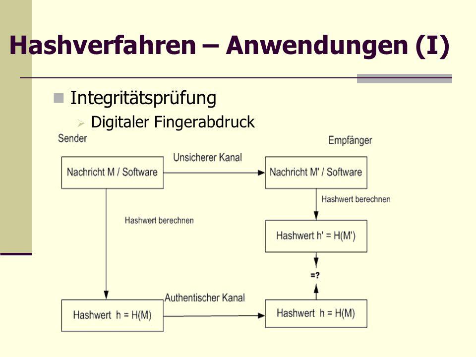 Hashverfahren – Anwendungen (I) Integritätsprüfung Digitaler Fingerabdruck