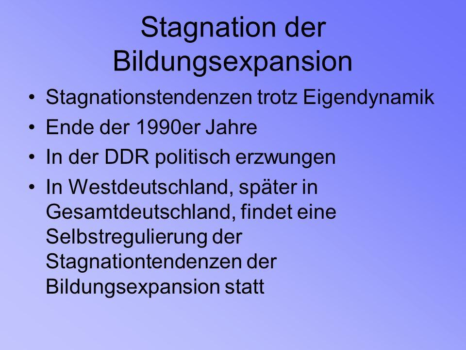 Stagnation der Bildungsexpansion Stagnationstendenzen trotz Eigendynamik Ende der 1990er Jahre In der DDR politisch erzwungen In Westdeutschland, spät