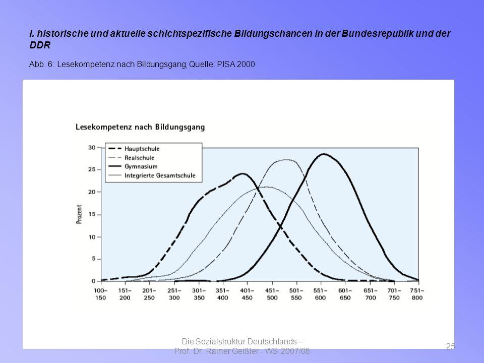 I. historische und aktuelle schichtspezifische Bildungschancen in der Bundesrepublik und der DDR Abb. 6: Lesekompetenz nach Bildungsgang; Quelle: PISA