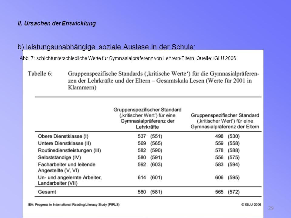 II. Ursachen der Entwicklung b) leistungsunabhängige soziale Auslese in der Schule: Abb. 7: schichtunterschiedliche Werte für Gymnasialpräferenz von L