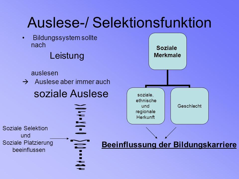 Quellenverzeichnis http://www.bpb.de/publikationen http://www.destatis.de Geißler, Rainer: Die Sozialstruktur Deutschlands.