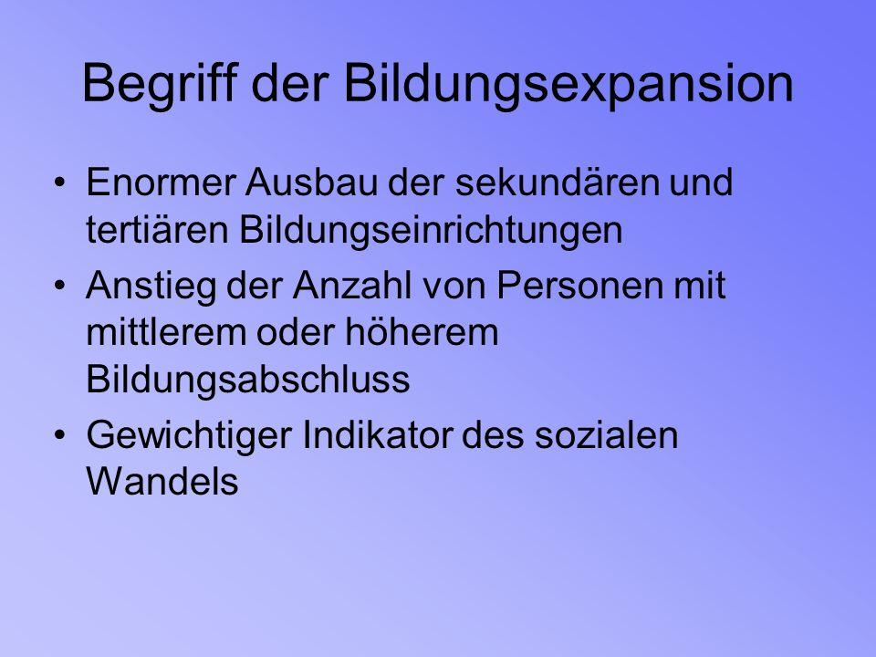 II.Ursachen der Entwicklung b) leistungsunabhängige soziale Auslese in der Schule: Abb.
