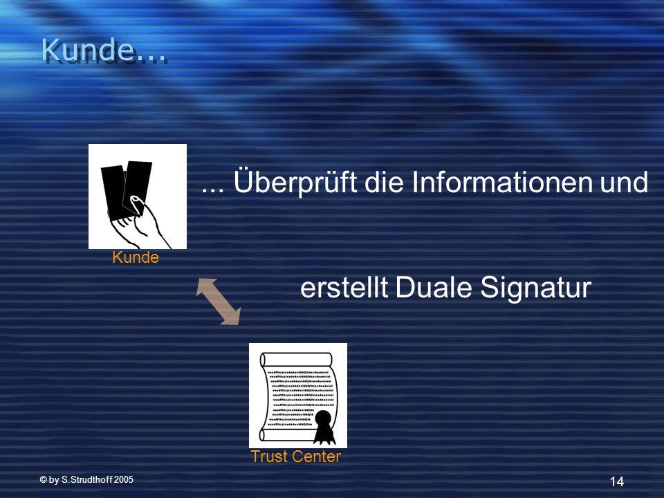 © by S.Strudthoff 2005 14 Kunde...... Überprüft die Informationen und erstellt Duale Signatur KundeTrust Center