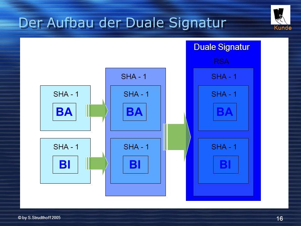 © by S.Strudthoff 2005 16 Der Aufbau der Duale Signatur RSA SHA - 1 Duale Signatur SHA - 1 BA BI SHA - 1 BA BI BA BI Kunde