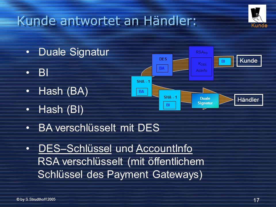 © by S.Strudthoff 2005 17 Kunde antwortet an Händler: Duale Signatur BI Hash (BA) Hash (BI) BA verschlüsselt mit DES DES–Schlüssel und AccountInfo RSA