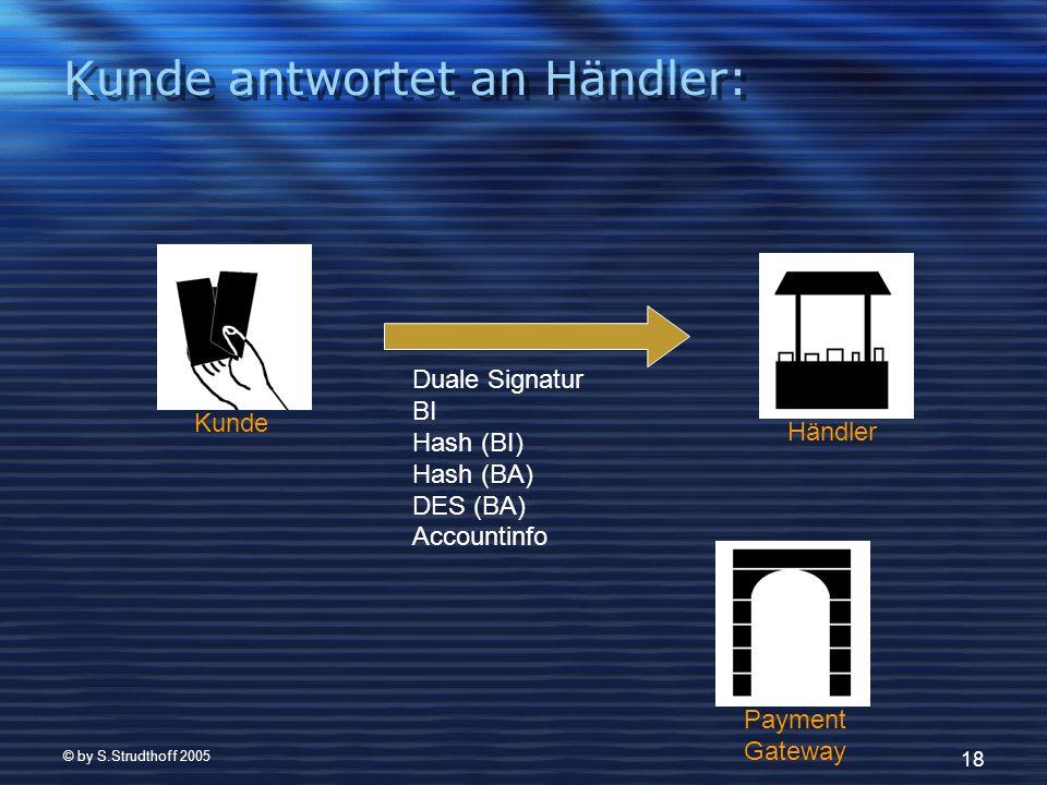 © by S.Strudthoff 2005 18 HändlerKunde Kunde antwortet an Händler: Duale Signatur BI Hash (BI) Hash (BA) DES (BA) Accountinfo Payment Gateway