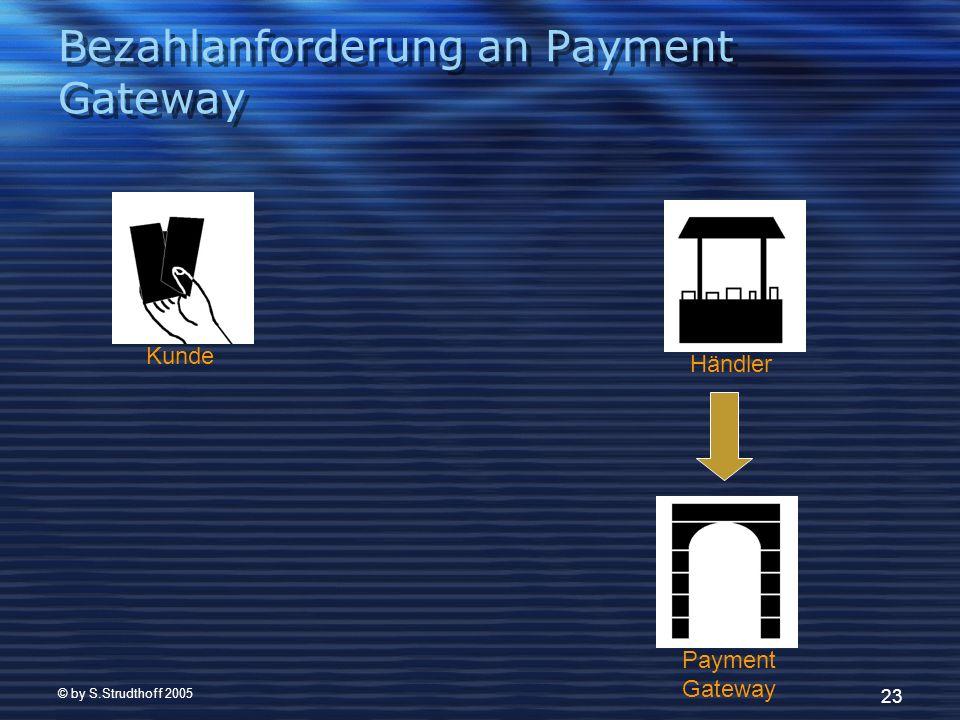 © by S.Strudthoff 2005 23 Bezahlanforderung an Payment Gateway HändlerPayment Gateway Kunde