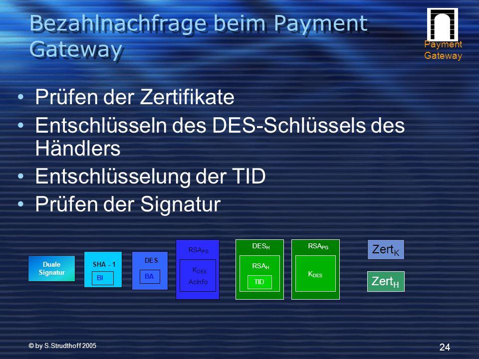 © by S.Strudthoff 2005 24 Bezahlnachfrage beim Payment Gateway Prüfen der Zertifikate Entschlüsseln des DES-Schlüssels des Händlers Entschlüsselung der TID Prüfen der Signatur BI SHA - 1 Duale Signatur Zert K Zert H TID RSA H DES H RSA PG K DES AcInfo K DES RSA PG BA DES Payment Gateway