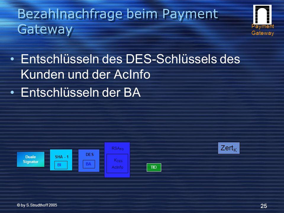 © by S.Strudthoff 2005 25 Bezahlnachfrage beim Payment Gateway AcInfo RSA PG BA DES BI SHA - 1 Duale Signatur Zert K Entschlüsseln des DES-Schlüssels des Kunden und der AcInfo Entschlüsseln der BA TID K DES Payment Gateway