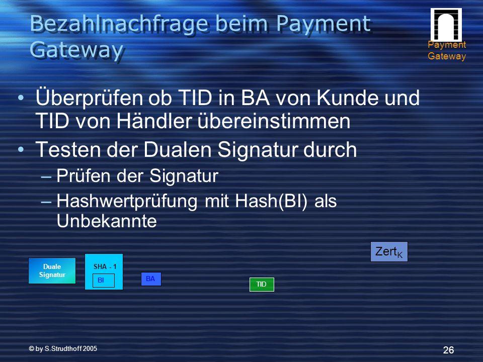 © by S.Strudthoff 2005 26 Bezahlnachfrage beim Payment Gateway BA BI SHA - 1 Duale Signatur Zert K TID Überprüfen ob TID in BA von Kunde und TID von Händler übereinstimmen Testen der Dualen Signatur durch –Prüfen der Signatur –Hashwertprüfung mit Hash(BI) als Unbekannte Payment Gateway