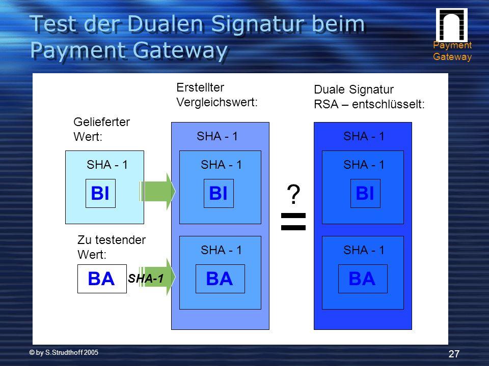© by S.Strudthoff 2005 27 Test der Dualen Signatur beim Payment Gateway SHA - 1 BI BA SHA - 1 Duale Signatur RSA – entschlüsselt: Erstellter Vergleich