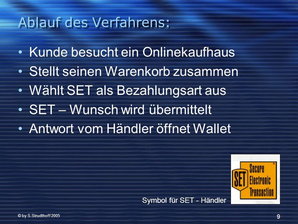 © by S.Strudthoff 2005 9 Ablauf des Verfahrens: Kunde besucht ein Onlinekaufhaus Stellt seinen Warenkorb zusammen Wählt SET als Bezahlungsart aus SET – Wunsch wird übermittelt Antwort vom Händler öffnet Wallet Symbol für SET - Händler