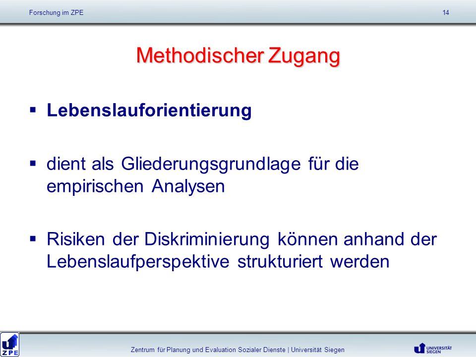 Methodischer Zugang Lebenslauforientierung dient als Gliederungsgrundlage für die empirischen Analysen Risiken der Diskriminierung können anhand der L