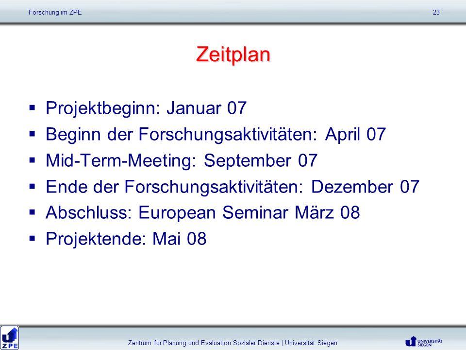 Zeitplan Projektbeginn: Januar 07 Beginn der Forschungsaktivitäten: April 07 Mid-Term-Meeting: September 07 Ende der Forschungsaktivitäten: Dezember 0