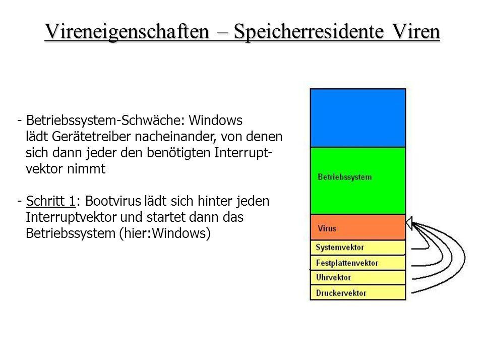 Vireneigenschaften – Speicherresidente Viren - Betriebssystem-Schwäche: Windows lädt Gerätetreiber nacheinander, von denen sich dann jeder den benötig