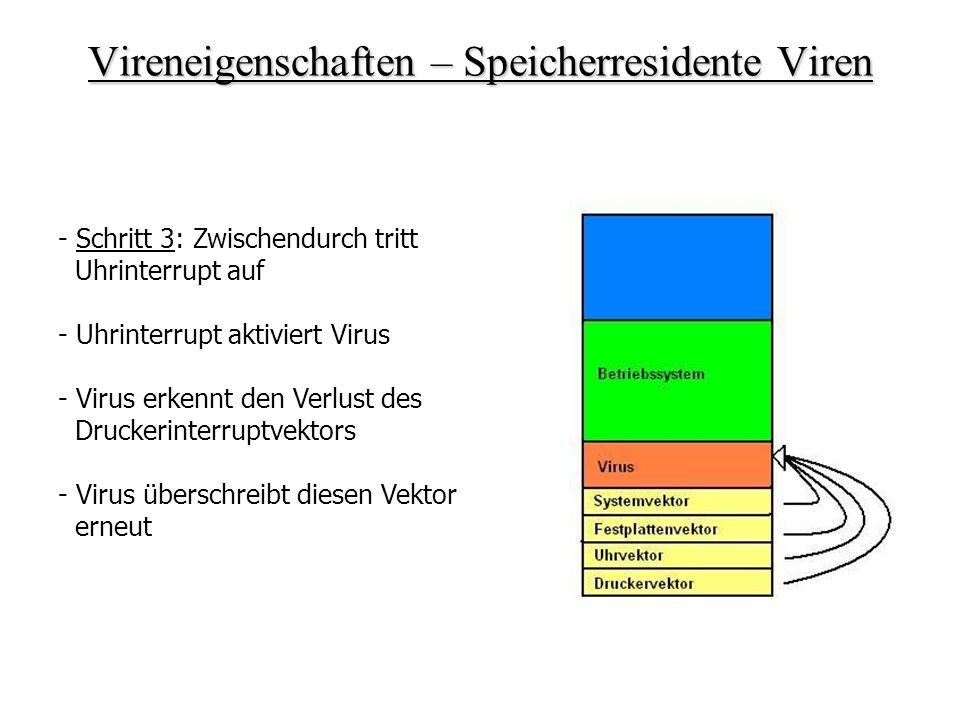 Vireneigenschaften – Speicherresidente Viren - Schritt 3: Zwischendurch tritt Uhrinterrupt auf - Uhrinterrupt aktiviert Virus - Virus erkennt den Verl