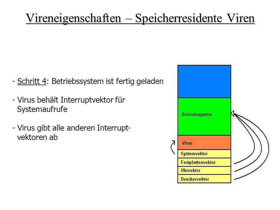 Vireneigenschaften – Speicherresidente Viren - Schritt 4: Betriebssystem ist fertig geladen - Virus behält Interruptvektor für Systemaufrufe - Virus g