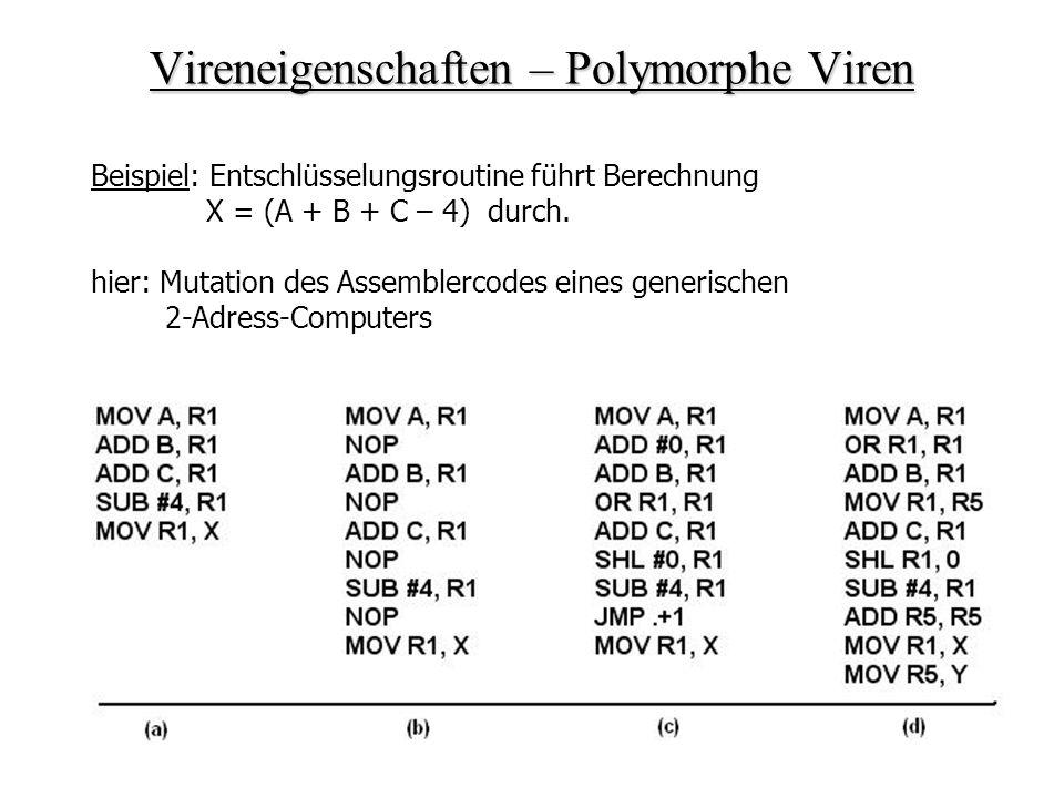 Vireneigenschaften – Polymorphe Viren Beispiel: Entschlüsselungsroutine führt Berechnung X = (A + B + C – 4) durch. hier: Mutation des Assemblercodes