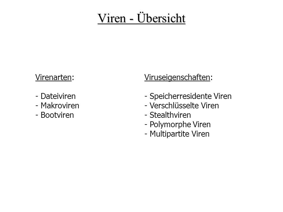Viren - Übersicht Virenarten: - Dateiviren - Makroviren - Bootviren Viruseigenschaften: - Speicherresidente Viren - Verschlüsselte Viren - Stealthvire
