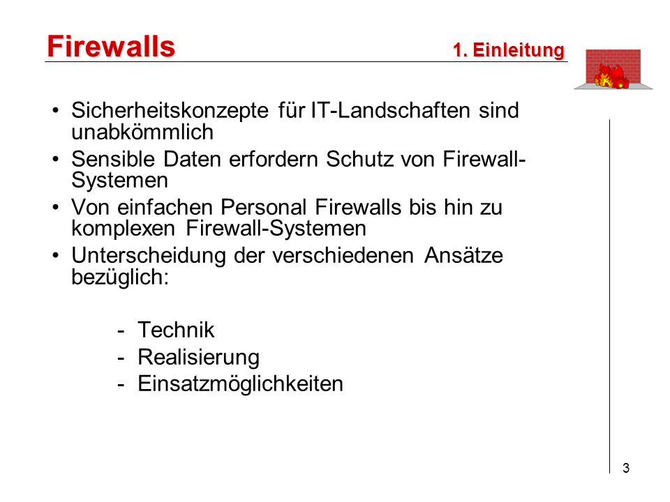 4 Firewalls 2.Ziele einer Firewall 3.Paket-Filter/Application Gateway 4.Konzepte / Lösungen 5.Der praktische Einsatz 6.Fazit