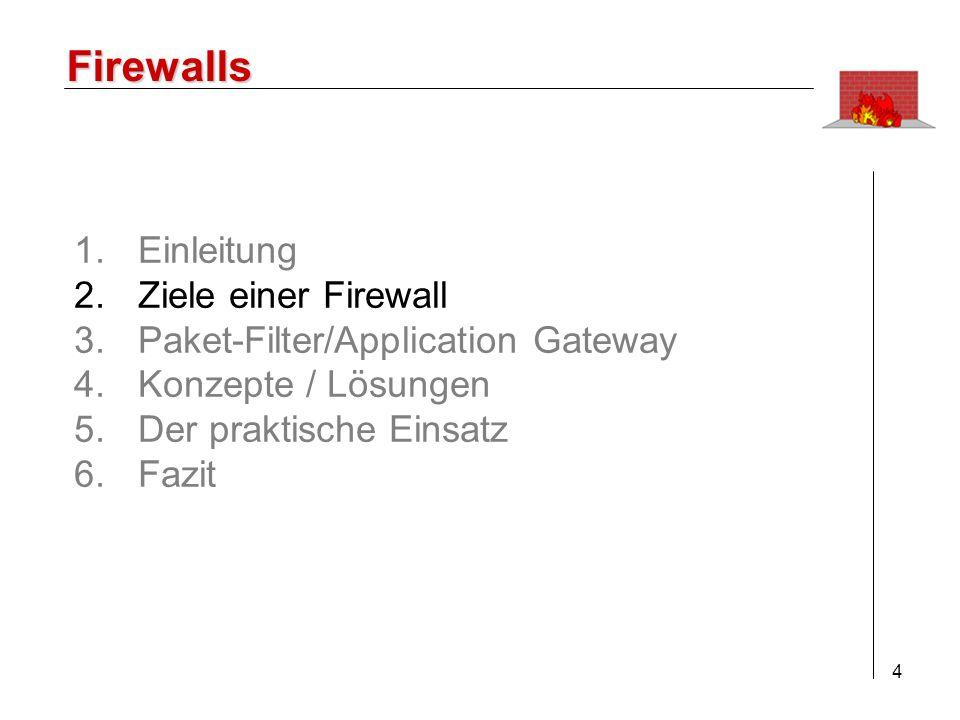 5 Firewalls FW sichert und kontrolliert den Übergang zwischen zu schützendem Netz und unsicherem öffentlichen Netz 1.