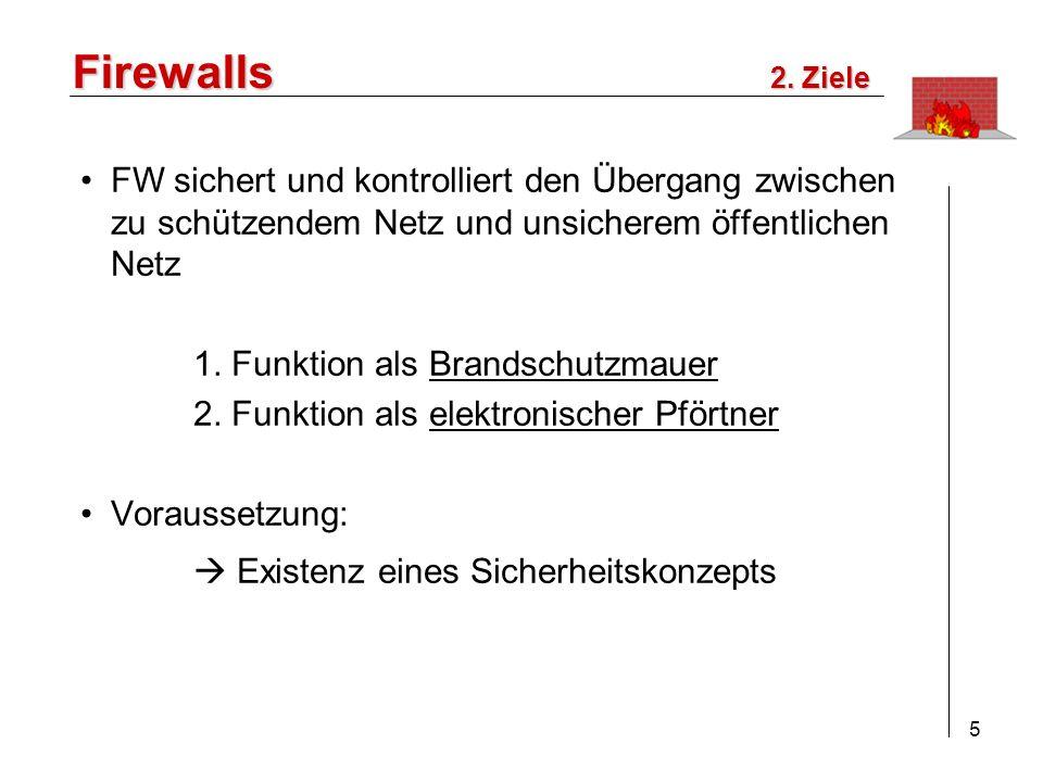 6 Firewalls Ziele nach Pohlmann: -Zugangskontrolle auf NW-Ebene / Benutzerebene / Datenebene -Rechteverwaltung -Kontrolle auf der Anwendungsebene -Entkopplung von Diensten -Protokollauswertung / Beweissicherung -Alarmierung -Verbergen der internen Netzstruktur -Vertraulichkeit der Nachrichten Ziele 2.