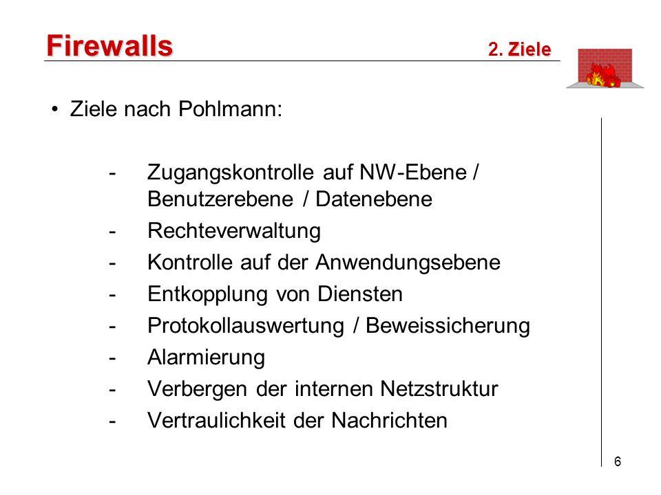 7 Firewalls 1.Einleitung 2.Ziele einer Firewall 3.Paket-Filter/Application Gateway 4.Konzepte / Lösungen 5.Der praktische Einsatz 6.Fazit