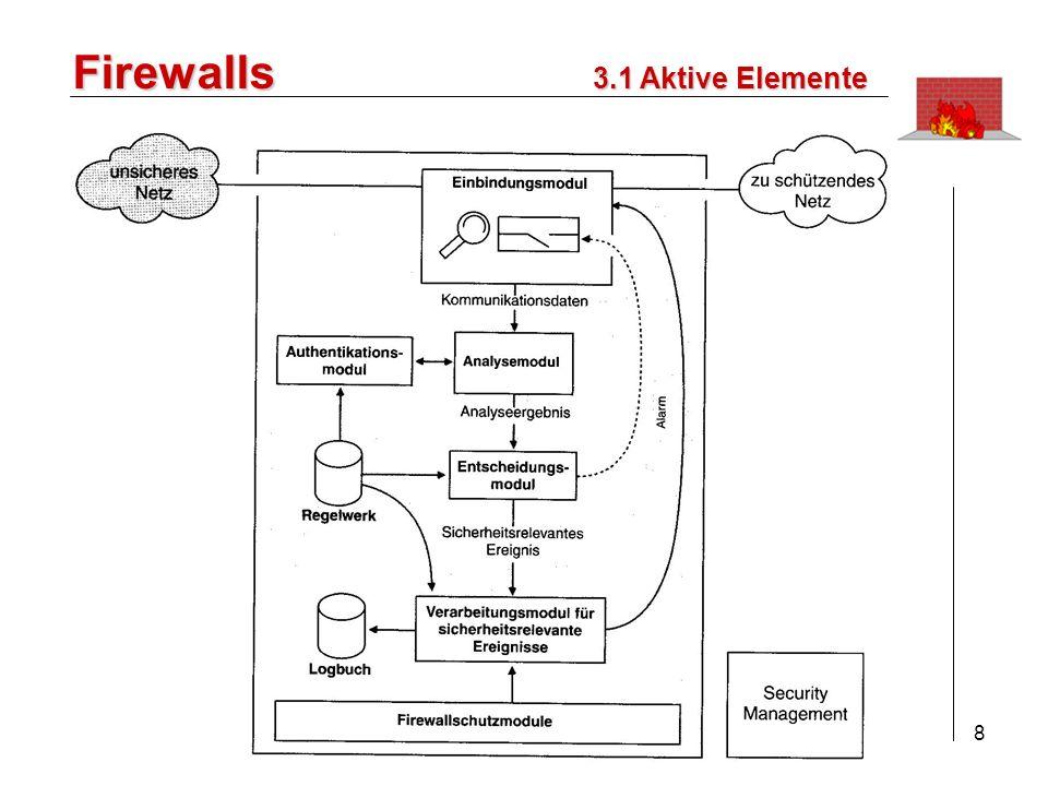 9 Firewalls Kontrolle der ein-/ausgehenden Pakete Vergleicht die Daten des Paketheaders der jeweiligen Kommunikationsebene mit den definierten Regeln 3.2 Paket Filter