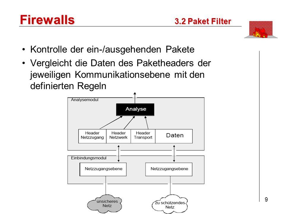 10 Firewalls Statisch: Eingangsmodul prüft die Richtung des Pakets Netzzugangsebene analysiert Ziel- /Quelladressen des Ethernet MAC-Frames Netzwerkebene überprüft Quell-/Ziel-IP Transportebene (UDP, TCP) vergleicht Quell- /Ziel-Ports Flag-, IP-Optionen- oder Code-Bits-Felder gewährleisten weitere Filtermöglichkeiten 3.2 Paket Filter