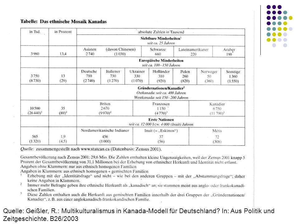 Quelle: Geißler, R.: Multikulturalismus in Kanada-Modell für Deutschland? In: Aus Politik und Zeitgeschichte. B26/2003