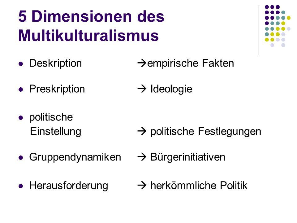 5 Dimensionen des Multikulturalismus Deskription empirische Fakten Preskription Ideologie politische Einstellung politische Festlegungen Gruppendynami