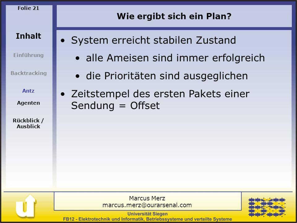 Marcus Merz marcus.merz@ourarsenal.com Folie 21 Inhalt Einführung Backtracking Antz Agenten Rückblick / Ausblick Wie ergibt sich ein Plan.