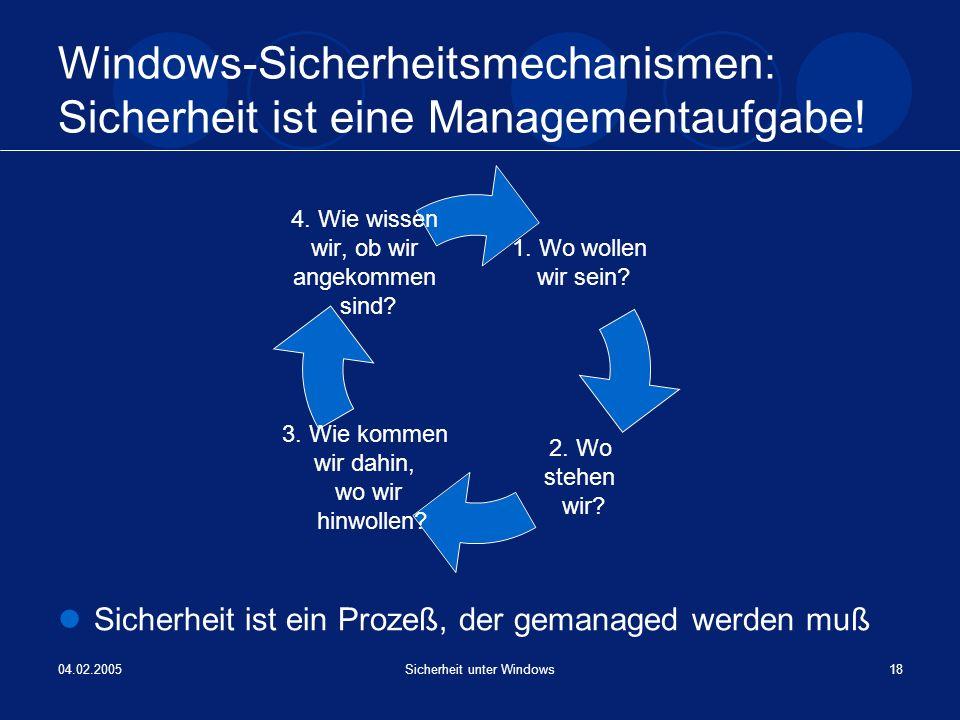 04.02.2005Sicherheit unter Windows18 Windows-Sicherheitsmechanismen: Sicherheit ist eine Managementaufgabe! Sicherheit ist ein Prozeß, der gemanaged w