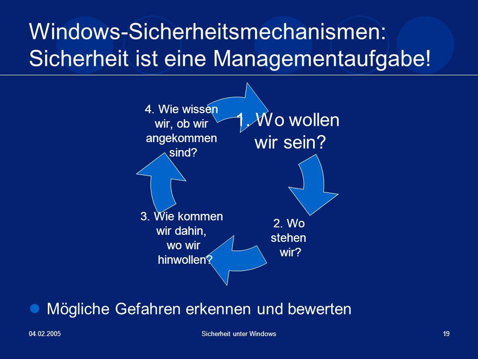 04.02.2005Sicherheit unter Windows19 Windows-Sicherheitsmechanismen: Sicherheit ist eine Managementaufgabe! Mögliche Gefahren erkennen und bewerten 1.