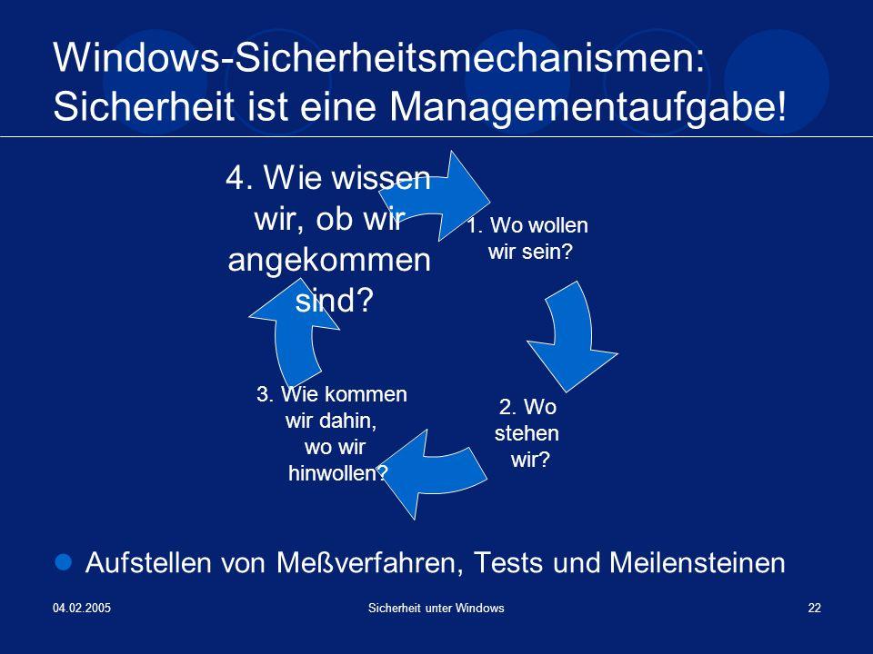 04.02.2005Sicherheit unter Windows22 Windows-Sicherheitsmechanismen: Sicherheit ist eine Managementaufgabe! Aufstellen von Meßverfahren, Tests und Mei