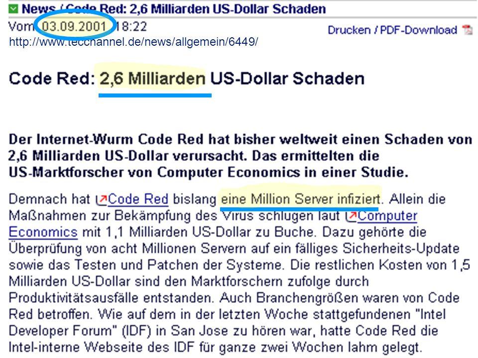04.02.2005Sicherheit unter Windows19 Windows-Sicherheitsmechanismen: Sicherheit ist eine Managementaufgabe.