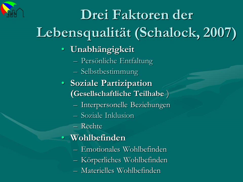 Drei Faktoren der Lebensqualität (Schalock, 2007) UnabhängigkeitUnabhängigkeit –Persönliche Entfaltung –Selbstbestimmung Soziale Partizipation ( Gesel