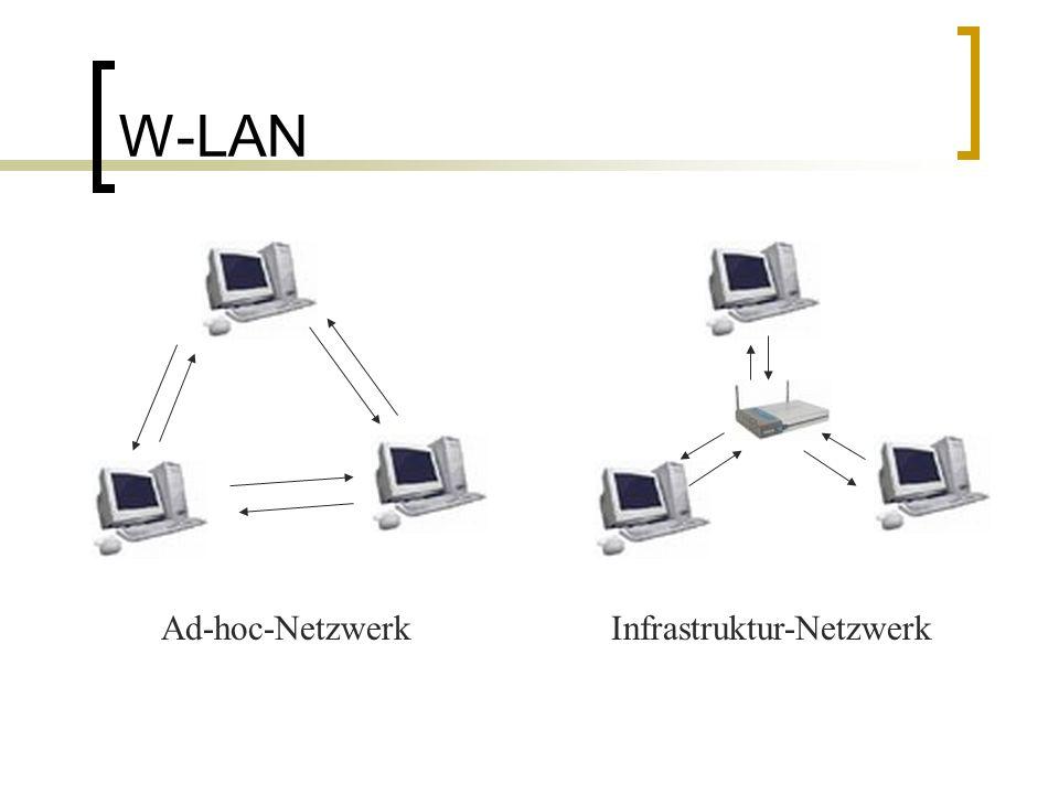 Sicherheitsmechanismen Access Control List (ACL) Beschränkt Zugriff anhand der MAC-Adresse Nur bekannte MAC-Adressen dürfen sich mit dem Netzwerk verbinden MAC-Adresse manipulierbar.