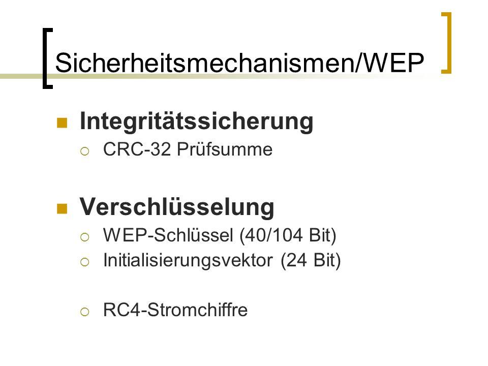 Sicherheitsmechanismen/WEP Integritätssicherung CRC-32 Prüfsumme Verschlüsselung WEP-Schlüssel (40/104 Bit) Initialisierungsvektor (24 Bit) RC4-Stromc
