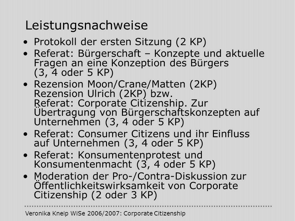 Veronika Kneip WiSe 2006/2007: Corporate Citizenship Leistungsnachweise Protokoll der ersten Sitzung (2 KP) Referat: Bürgerschaft – Konzepte und aktuelle Fragen an eine Konzeption des Bürgers (3, 4 oder 5 KP) Rezension Moon/Crane/Matten (2KP) Rezension Ulrich (2KP) bzw.