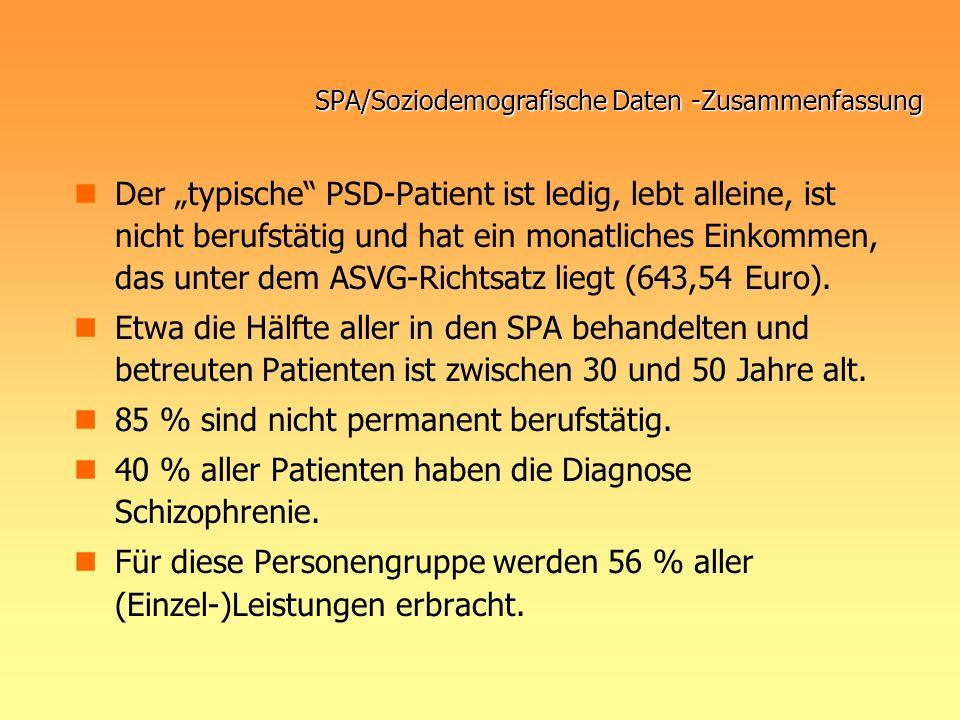 SPA/Soziodemografische Daten -Zusammenfassung Der typische PSD-Patient ist ledig, lebt alleine, ist nicht berufstätig und hat ein monatliches Einkomme