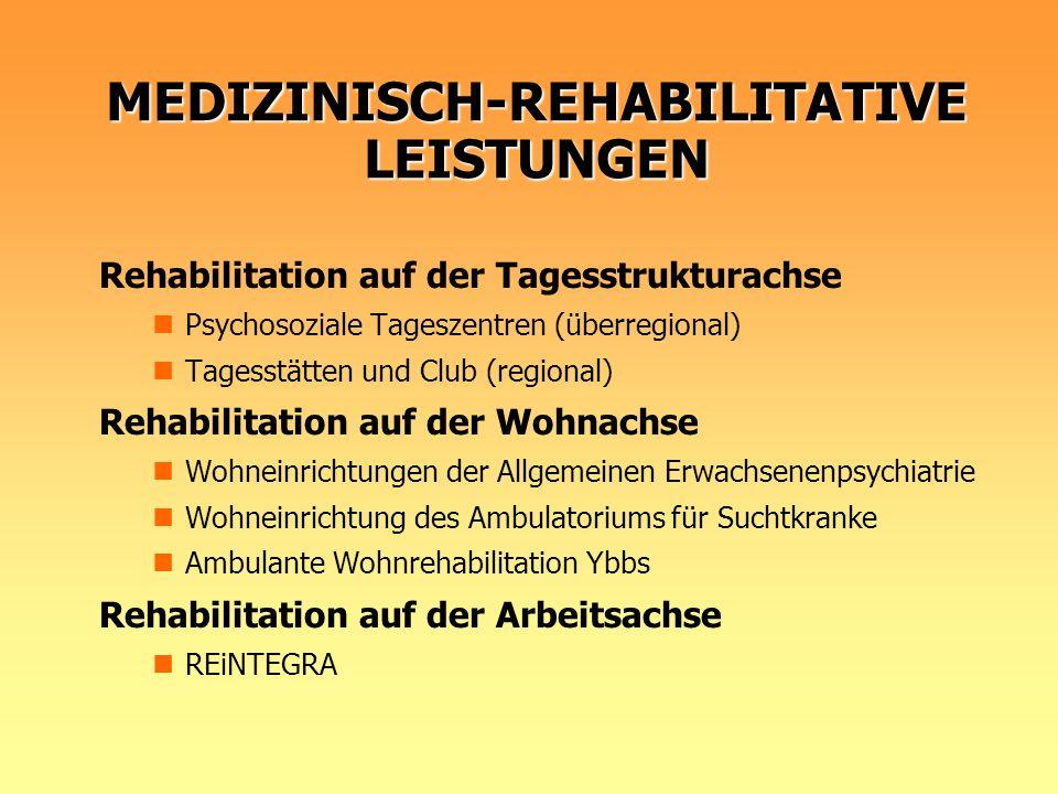 MEDIZINISCH-REHABILITATIVE LEISTUNGEN Rehabilitation auf der Tagesstrukturachse Psychosoziale Tageszentren (überregional) Tagesstätten und Club (regio