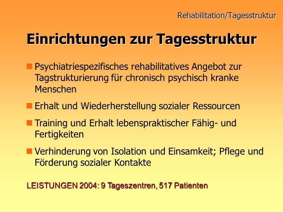 Rehabilitation/Tagesstruktur Einrichtungen zur Tagesstruktur Psychiatriespezifisches rehabilitatives Angebot zur Tagstrukturierung für chronisch psych