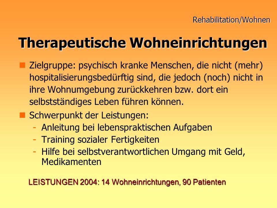 Rehabilitation/Wohnen Zielgruppe: psychisch kranke Menschen, die nicht (mehr) hospitalisierungsbedürftig sind, die jedoch (noch) nicht in ihre Wohnumg