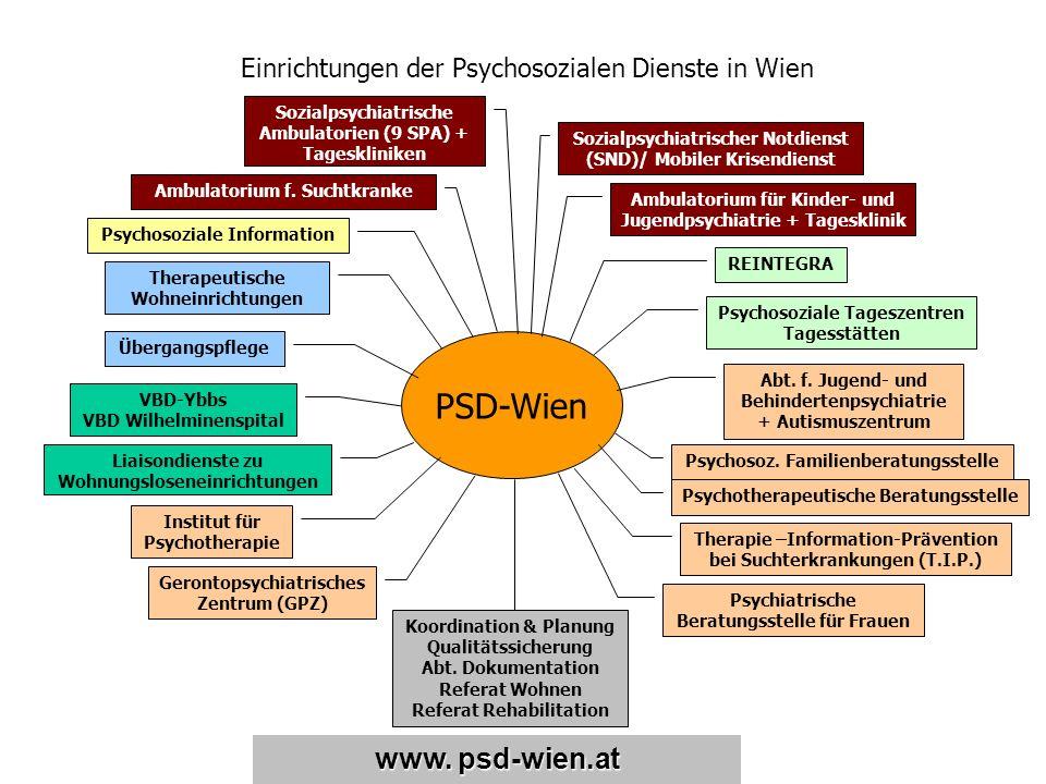 Einrichtungen der Psychosozialen Dienste in Wien PSD-Wien Sozialpsychiatrischer Notdienst (SND)/ Mobiler Krisendienst Ambulatorium für Kinder- und Jug