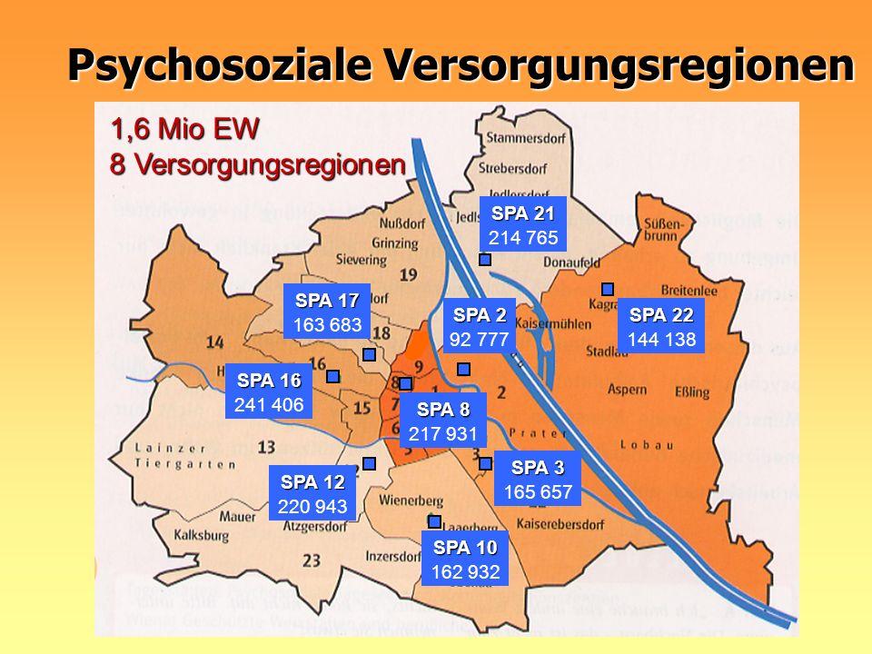 BERATENDE LEISTUNGEN PsychoSoziale Information (PSI) T.