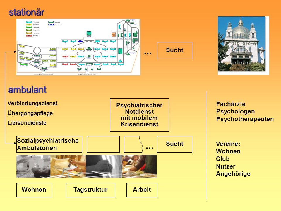 Einrichtungen der Psychosozialen Dienste in Wien PSD-Wien Sozialpsychiatrischer Notdienst (SND)/ Mobiler Krisendienst Ambulatorium für Kinder- und Jugendpsychiatrie + Tagesklinik REINTEGRA Psychosoziale Tageszentren Tagesstätten Abt.
