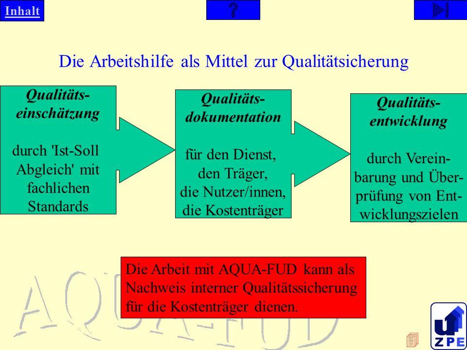 Inhalt Die Arbeitshilfe als Mittel zur Qualitätsicherung Qualitäts- einschätzung durch Ist-Soll Abgleich mit fachlichen Standards Qualitäts- dokumentation für den Dienst, den Träger, die Nutzer/innen, die Kostenträger Qualitäts- entwicklung durch Verein- barung und Über- prüfung von Ent- wicklungszielen Die Arbeit mit AQUA-FUD kann als Nachweis interner Qualitätssicherung für die Kostenträger dienen.